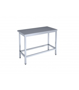 Industrial framed table